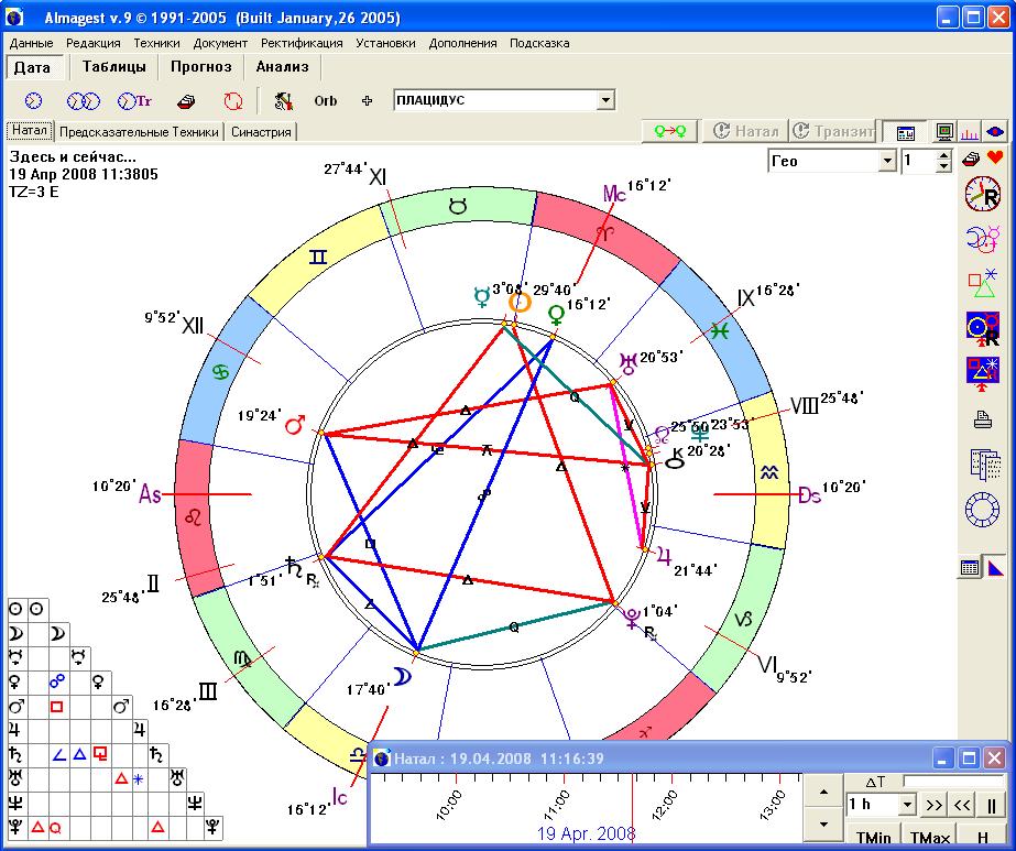 астрологическая программа almagest 7 скачать бесплатно