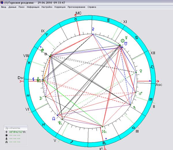 астрологическая программа бесплатно - фото 6